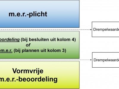 mer-visualisatie2jpg